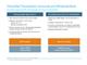 Diversified Transatlantic Consumer and Wholesale Bank