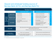 Deposit and wholesale funding sources of Barclays Bank UK PLC and Barclays Bank PLC