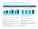 Barclays International: Improving share in the CIB