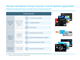 Barclays International: Driving Consumer, Cards & Payment opportunities