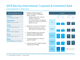 Q418 Barclays International: Corporate & Investment Bank