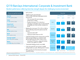 Q119 Barclays International: Corporate & Investment Bank