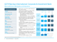 Q219 Barclays International: Corporate & Investment Bank