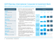 Q319 Barclays International: Corporate & Investment Bank