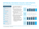 Q319 Barclays International: Consumer, Cards & Payments