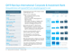 Q419 Barclays International: Corporate & Investment Bank