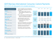 Q419 Barclays International: Consumer, Cards & Payments