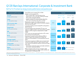 Q120 Barclays International: Corporate & Investment Bank