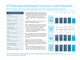 Q120 Barclays International: Consumer, Cards & Payments