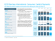 Q220 Barclays International: Consumer, Cards & Payments