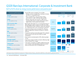 Q320 Barclays International: Corporate & Investment Bank
