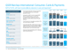 Q320 Barclays International: Consumer, Cards & Payments