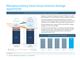 Managing evolving future Group minimum leverage requirements
