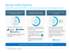 Barclays Unified Payments