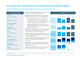 Q121 Barclays International: Corporate & Investment Bank