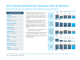Q121 Barclays International: Consumer, Cards & Payments