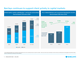 Barclays continues to support client activity in capital markets