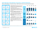 Q221 Barclays International: Consumer, Cards & Payments